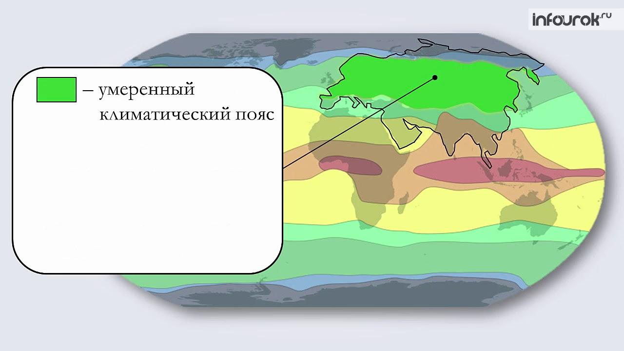 Климат Евразии Инфоурок