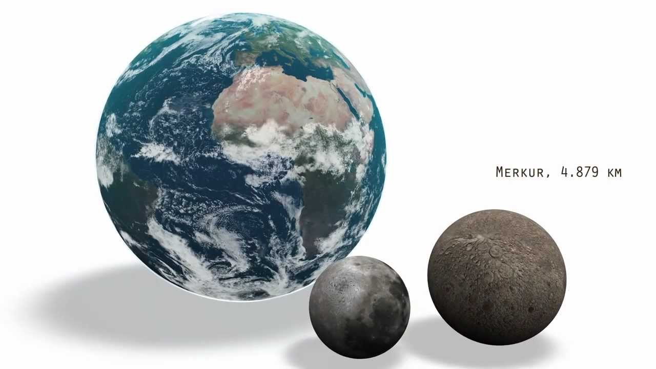 got balls - planet size comparison-dr, 12tune - YouTube