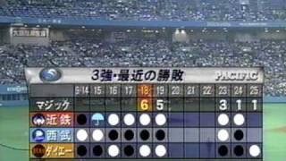2001.9.26 近鉄vsオリックス26回戦 4/32