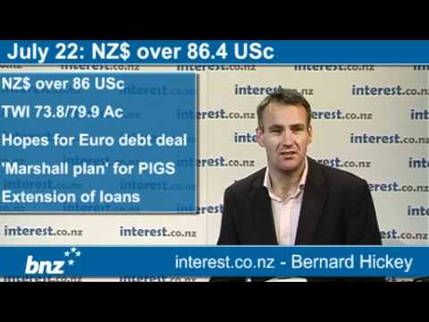 90 seconds at 9 am: NZ$ over 86.4 USc (news with Bernard Hickey)