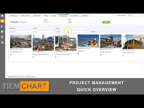 Software tools for project management | software project management