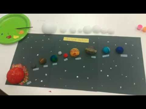 extended activity  solar system