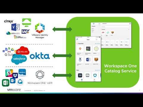 Okta Integration Enhancements in VMware Identity Manager