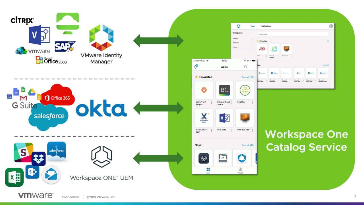 Okta Integration Enhancements in VMware Identity Manager 19 03