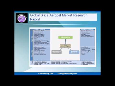 Silica Aerogel : Global Product Intelligence (2017-2022)