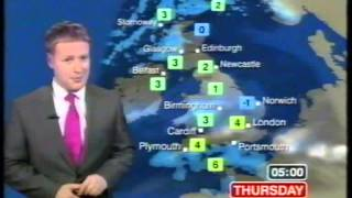Repeat youtube video BBC Weather 27th February 2008