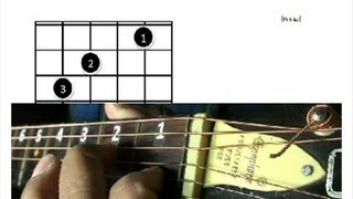 major chords tutorial on guitar