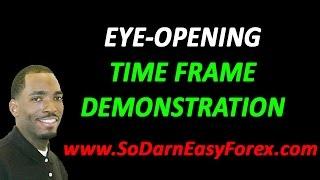 EYE OPENING Time Frame Demonstration - So Darn Easy Forex