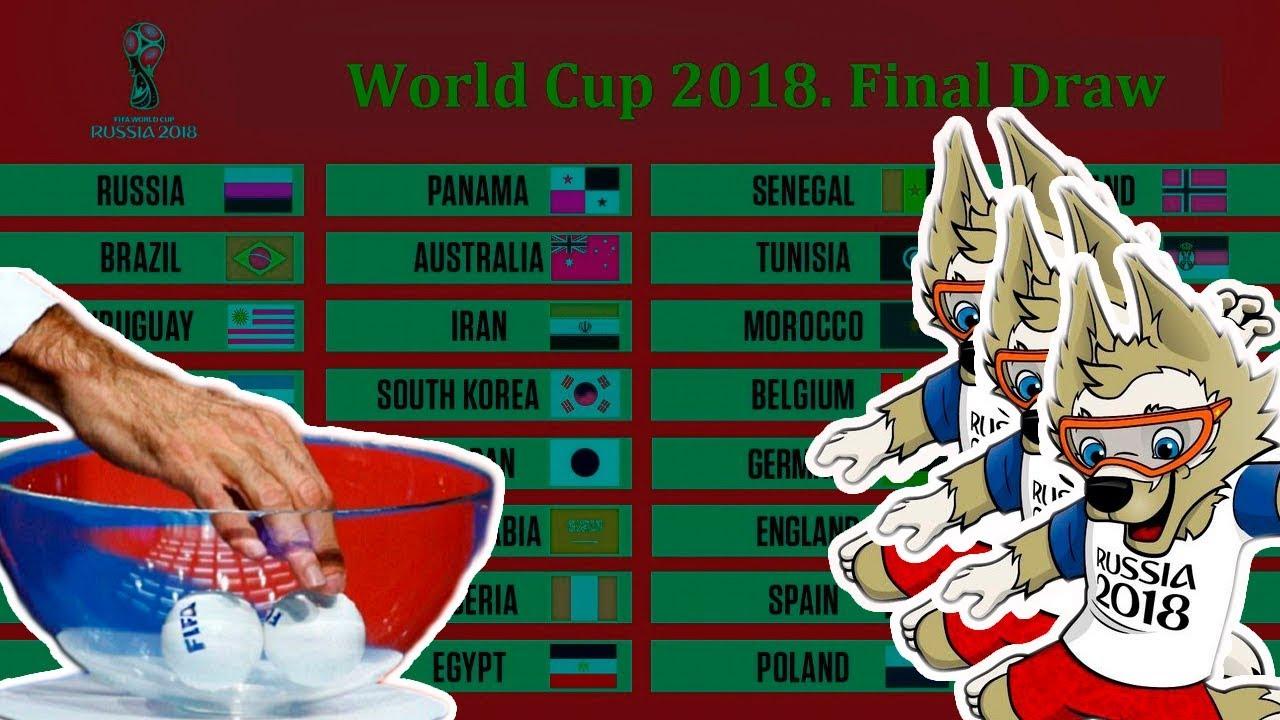 Видео 2018 чемпионат мира