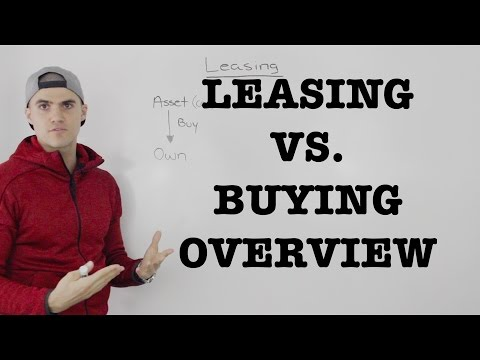 FIN 401 - Leasing vs. Buying - Ryerson University