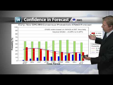 Winter Weather Pattern in Neutral ENSO