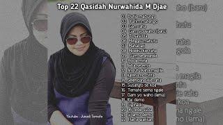 Download lagu Kumpulan Qasidah Maluku Utara ~ Nurwahida M Djae 2 Jam tanpa iklan...!!!