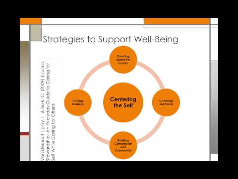 Self-care for Health Care Professionals: Strategies to Address Caring Work