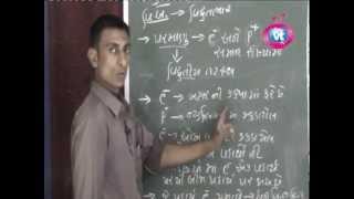 "Physics Lesson 01 ""Vidhyutbhar ane Vidhyutxetra"" Part-1 (Sem-3 HSC/GSEB)"