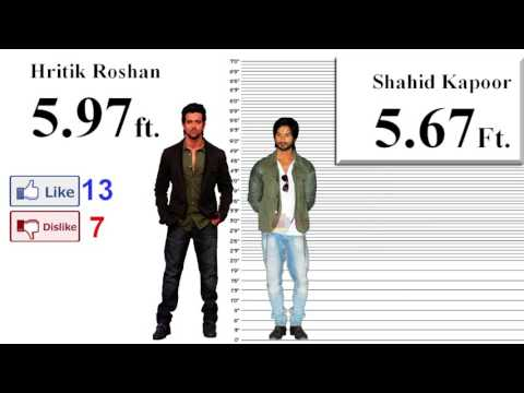 Hritik Roshan Height Comparison with 35 Stars