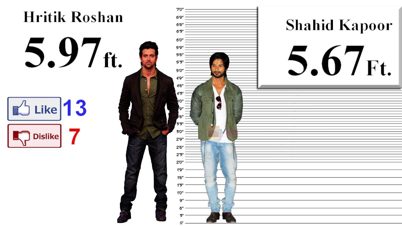 Hritik Roshan Height Comparison with 35 Stars - YouTube