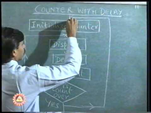 Microprocessor Programming Techniques Lesson 9