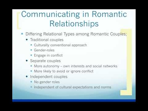 Chapter 10-Interpersonal Communication in Close Relationships