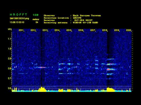 2013 Perseids Aug10-15 radio observations Meteor reflection 59.25Mhz