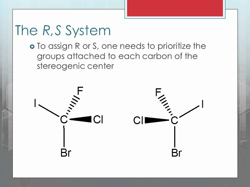 stereochemical relationship practice