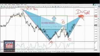 System and free FOREX signals: Sell for GBP/AUD [11-02-2013]