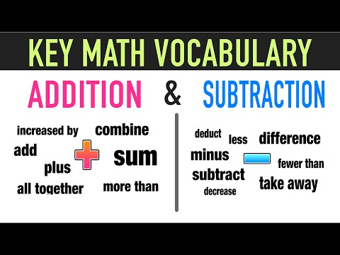☆ Learn the words that represent addition & subtraction  | Common Core Math