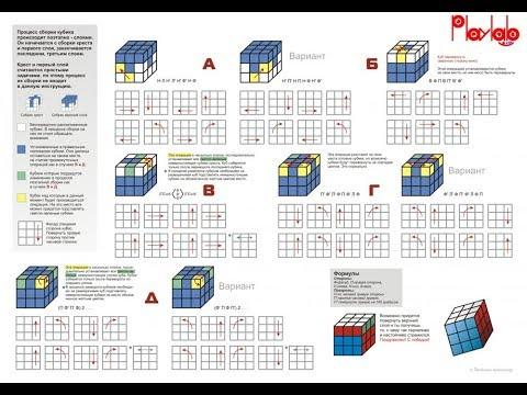 Схема сборки кубика рубика 3x3