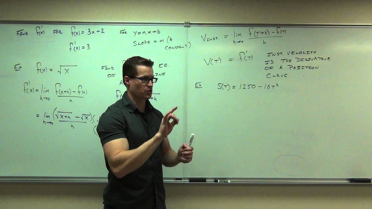calculus 1 lecture 2 1 introduction to the derivative of a function
