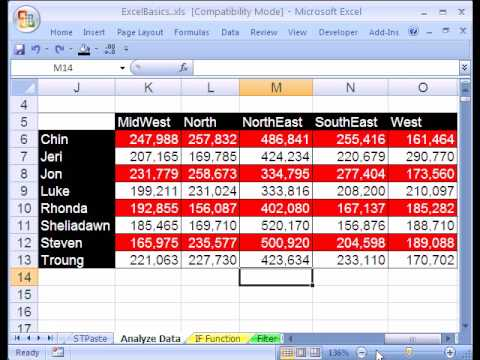 Excel Basics  Data Analysis Pivot Tables Pivottables  Youtube