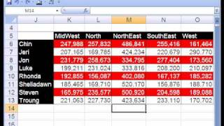Excel Basics #20: Data Analysis Pivot Tables PivotTables thumbnail