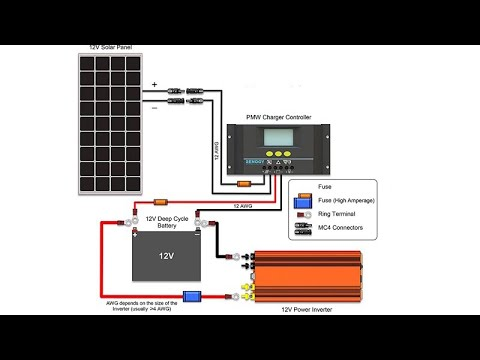 Basic Renogy 100W Solar Panel setup!