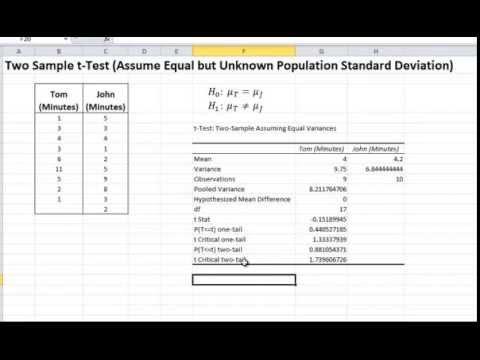 unpaired t test in excel 2010 student t test formula excelt paired sample excelexcel 2 unequal. Black Bedroom Furniture Sets. Home Design Ideas