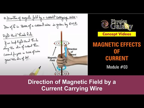 3. Physics | Magnetic field | Direction of Magnetic Field by a Current Carrying Wire | Ashish Arora