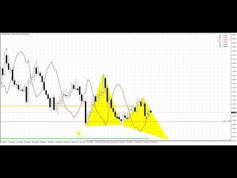 ForexPeaceArmy | Sive Morten Daily, EUR/USD 04.23.19