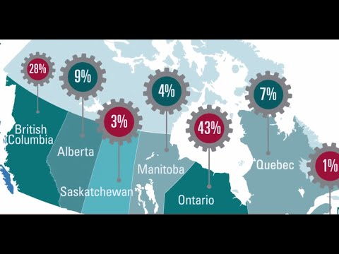 Canadian Manufacturing Outlook 2014