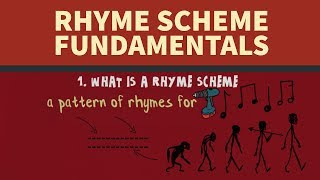 The Fundamental Rhyme Schemes of Rap