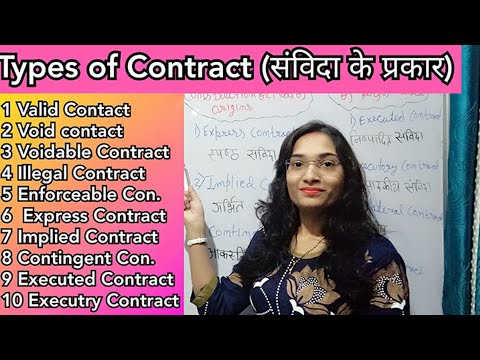 Types of Contract /Kinds of Contract/Basis of Validity/Basis of Construction/Basis of Performance