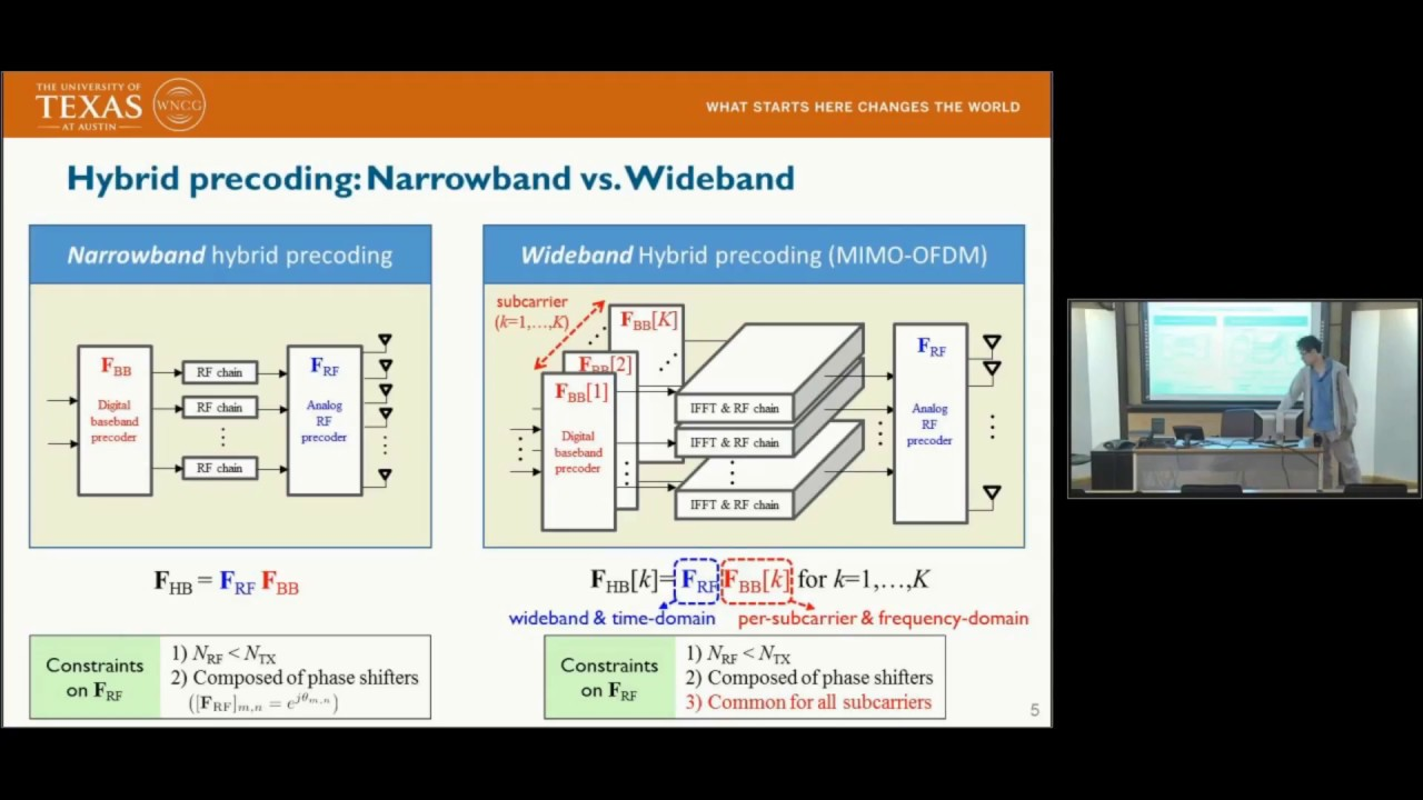 Dynamic Subarray Architecture for Wideband Hybrid Precoding in Millimeter  Wave Massive MIMO Systems