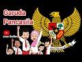 Garuda Pancasila   Lagu Nasional Indonesia + Lirik  Ciptaan Sudharnoto   vocal by Ceo Jati Atmodjo