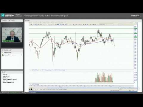 Fin.Expert : Обзор срочного рынка FORTS Московской биржи