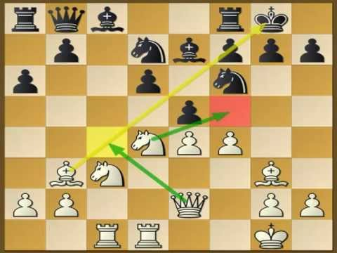 Most Attacking Chess Game-3 (Smith-Morra Gambit)