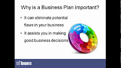 Business Fundamentals Online Training