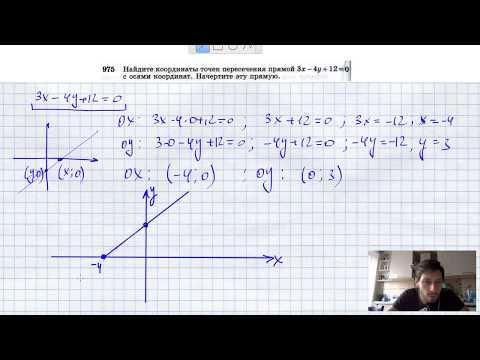 №975. Найдите координаты точек пересечения прямой 3x-4y + 12 = 0 с осями координат