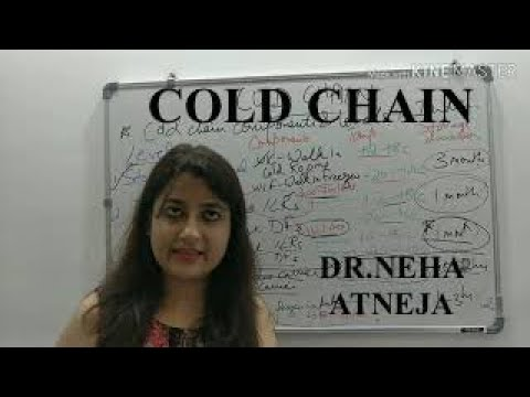 COLD CHAIN, VACCINES, MCQs, Community Medicine Tutorials, PSM Lectures, NEETPG2020, FMGE2020.