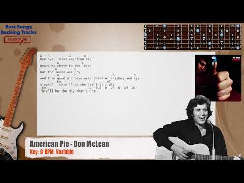 American Pie - Don McLean Guitar Backing Track with chords and lyrics