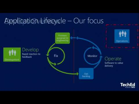 TechEd Australia 2013 Continuous Delivery   The Agile End to End Story for Developers & IT Pros!