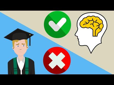 Studieteknik: Hur Jag