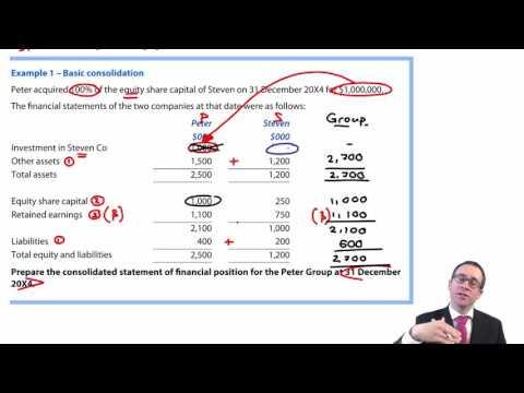CIMA F1 Basic consolidation | OpenTuition | ACCA | CIMA