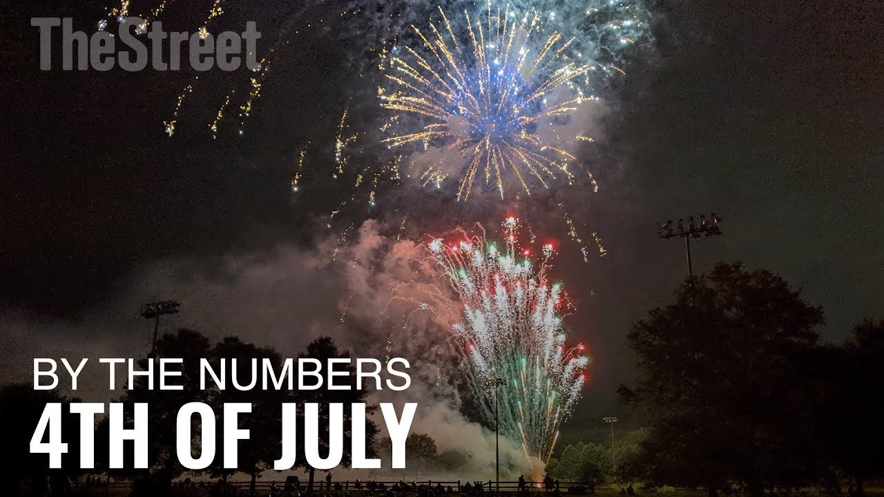 Happy Fourth of July! Here's Look at the Holiday By the Numbers