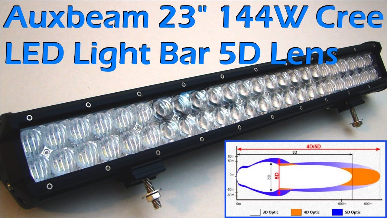 Auxbeam 23 144w Cree Led Light Bar With 5d Optics Review Youtube Wiring Diagram